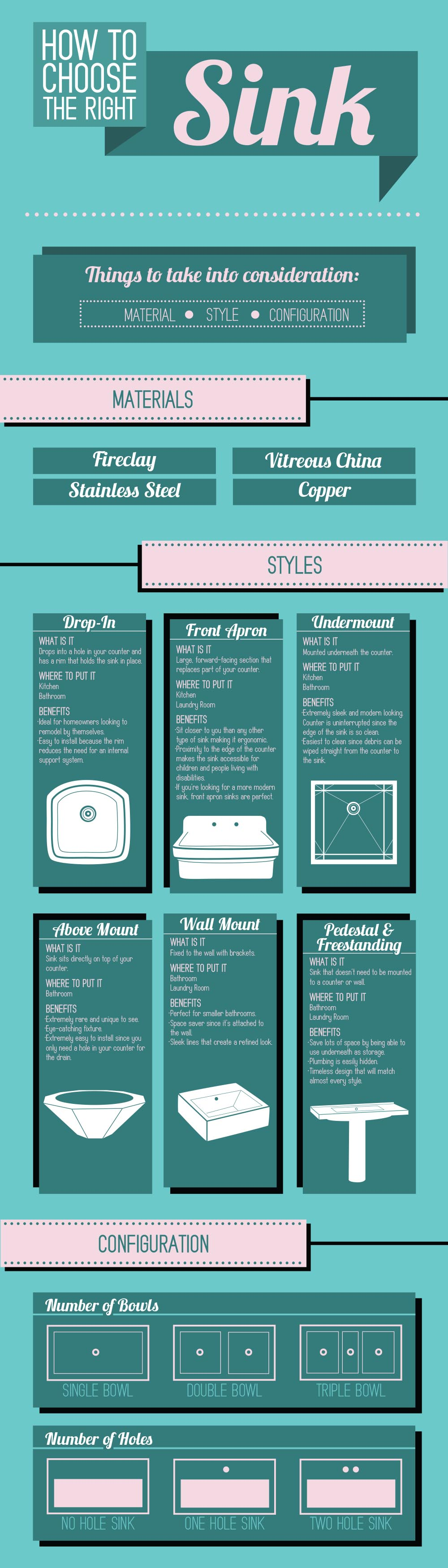 Infographic: How To Choose The Right Sink