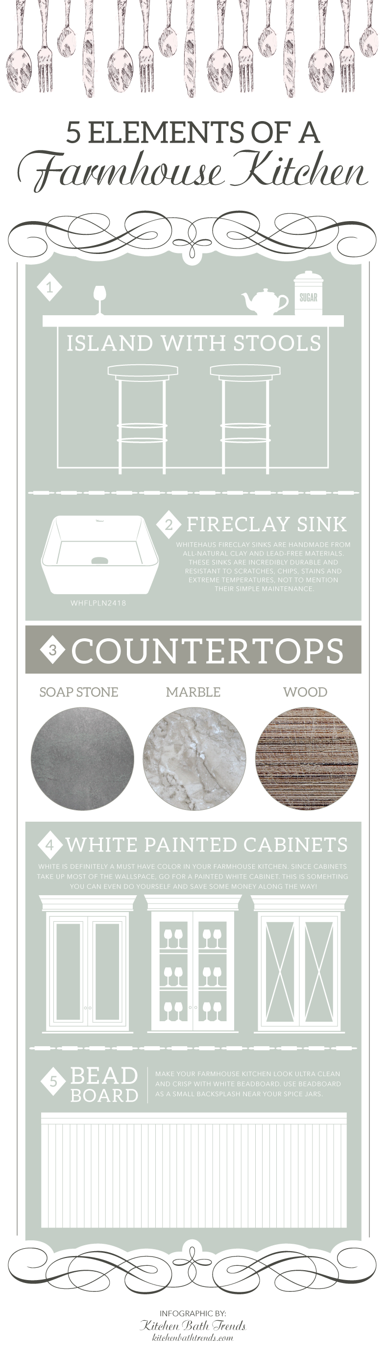 Infographic: 5 essentials for a Farmhouse Kitchen | Kitchen Bath Trends